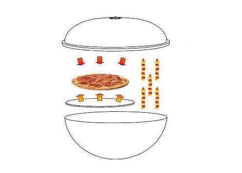 Pizza Sezione
